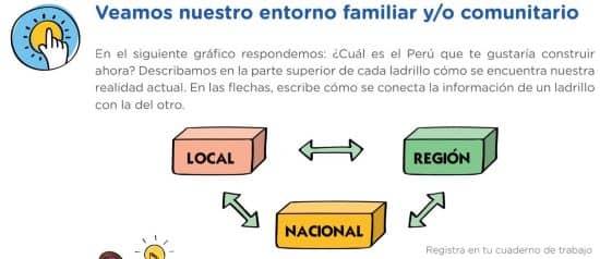 En el siguiente gráfico respondemos: ¿Cuál es el Perú que te gustaría construir ahora? Describamos en la parte superior de cada ladrillo cómo se encuentra nuestra realidad actual. En las flechas, escribe cómo se conecta la información de un ladrillo con la del otro.