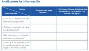 Analizamos la información ¿Cuál es la importancia del acceso al agua potable? ¿Cuál es el propósito de cada uno de los textos?