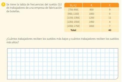 Se tiene la tabla de frecuencias del sueldo (S/) de trabajadores de una empresa de fabricación de botellas. ¿Cuántos trabajadores reciben los sueldos más bajos y cuántos trabajadores reciben los sueldos más altos?