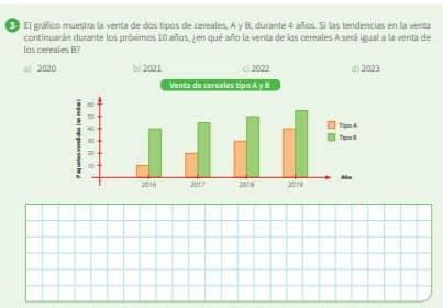 El gráfico muestra la venta de dos tipos de cereales, A y B, durante 4 años. Si las tendencias en la venta continuarán durante los próximos 10 años, ¿en qué año la venta de los cereales A será igual a la venta de los cereales B?