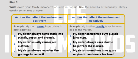 Step 3: Write down your family member´s answers in English. Use the adverbs of frequency: always, usually, sometimes or never.