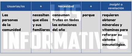 """Definimos el POV. A continuación, formularemos el """"Punto de Vista"""" de nuestro proyecto con base en la información sintetizada y considerando la estructura con los tres elementos claves: usuarias/os, necesidad y revelación o insight. Finalmente, redactaremos el punto de vista en forma de pregunta: ¿Cómo podríamos…?"""