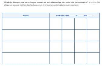 ¿Cuánto tiempo me va a tomar construir mi alternativa de solución tecnológica?: escribo las etapas o pasos, coloco las fechas en el cronograma de trabajo; por ejemplo: